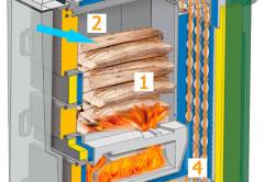 Схема работы пиролизного (газогенераторного) котла