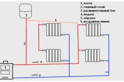 Схема системы отопления с нижней разводкой