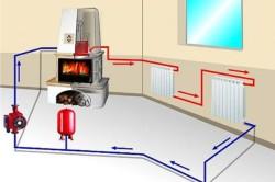 Схема системы водяного отопления