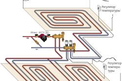 Схема системы водяных теплых полов