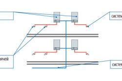 Схема способов нагрева воды проточными водонагревателями