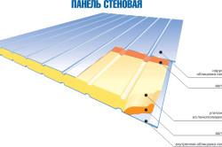 Схема стеновой панели из полиуретана