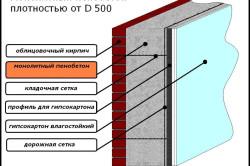 Схема стены с использованием монолитного пенобетона