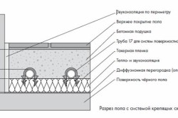 Схема теплого пола с системой крепящих скоб