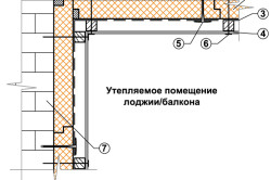 Схема теплоизоляции потолка балкона