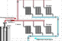 Схема установки циркуляционного насоса для двухэтажного дома с подвалом