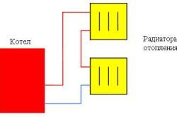 Схема установки газового отопления