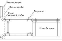 Схема установки изоляционного короба с заменой углов трубы