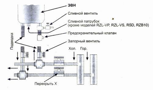 Cхема-пример 1 подключения электрического водонагревателя