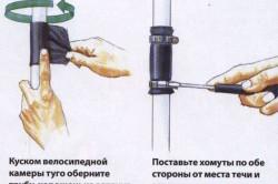 Схема устранения протечки резиновым жгутом