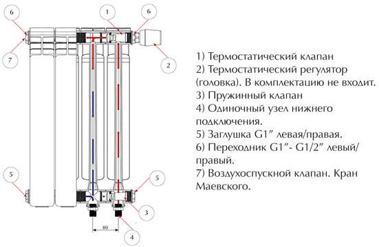 Схема устройства алюминиевого радиатора