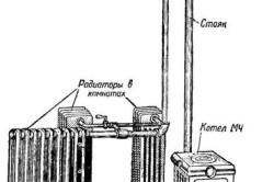 Схема устройства центрального водяного отопления