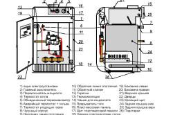 Схема устройства газового напольного котла.