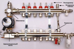 Схема устройства коллектора
