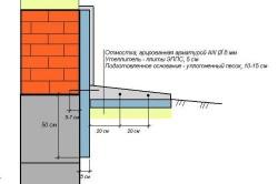 Схема утепления отмостки и цоколя фундамента.