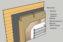 Схема утепления стены опилками