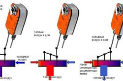Схема вентиляционной системы отопления.
