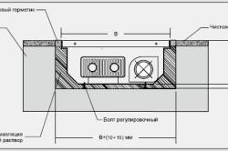 Схема встраивания конвектора отопления в пол
