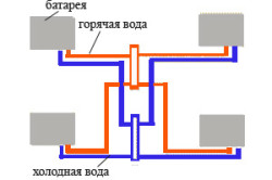 Схема звездообразной разводки труб