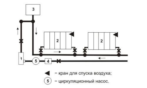 Схема системы водяного отопления с принудительной циркуляцией