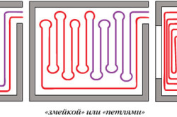 Схемы укладки греющего кабеля