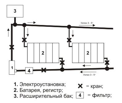 Tehnicheskoe