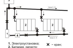 Схема монтажа системы водяного отопления.