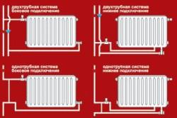 Схемы подключения радиаторов отопления.