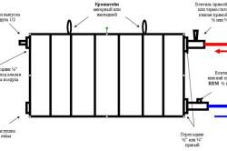 Схема монтажа биметаллического радиатора отопления.