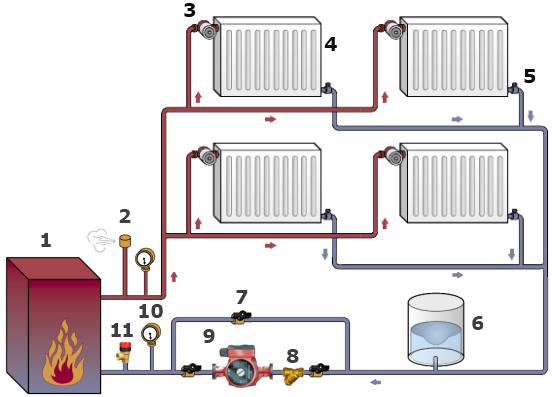Типовая схема установки циркуляционного насоса