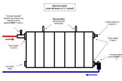 Схема диагонального подключения батареи