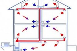 Схема воздушного отопления дома