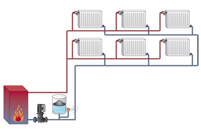 Как правильно сделать отопление в частном двухэтажном доме своими руками