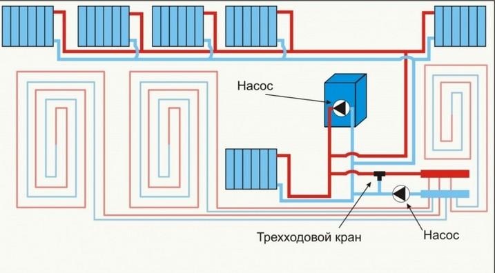 Рис. 1. Двухтрубная схема отопления