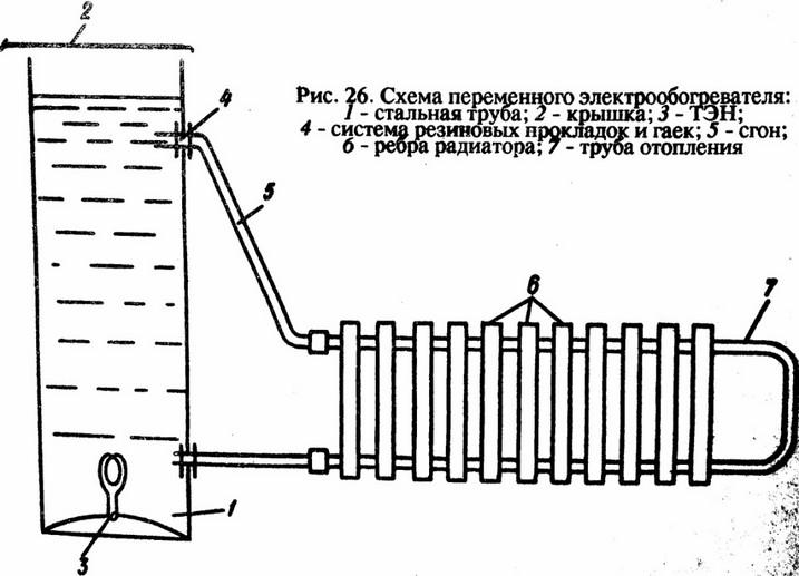 Схема переменного электрообогревателя.