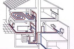 Эскизный проект отопления