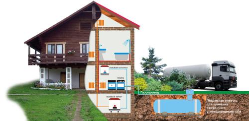 Схема котельной в доме, в специальном помещении (подвал)