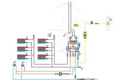 Схема системы отопления дома с газовым двухконтурным котлом.