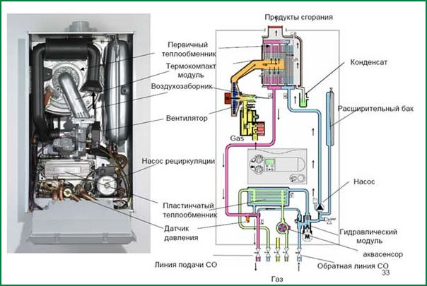 Схема газовой колонки без дымохода.