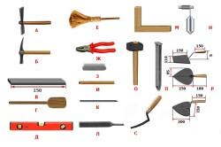 Инструменты для кладки печей