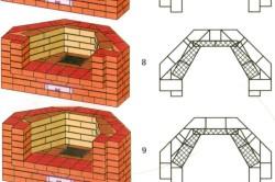 Схема кладки топливника в камине