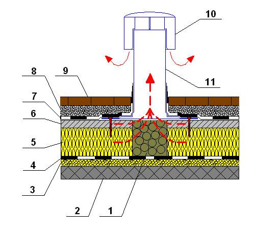 Схема монтажа аэратора с применением керамзита