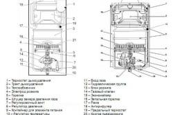 Схема внутреннего устройства классического газового водонагревателя