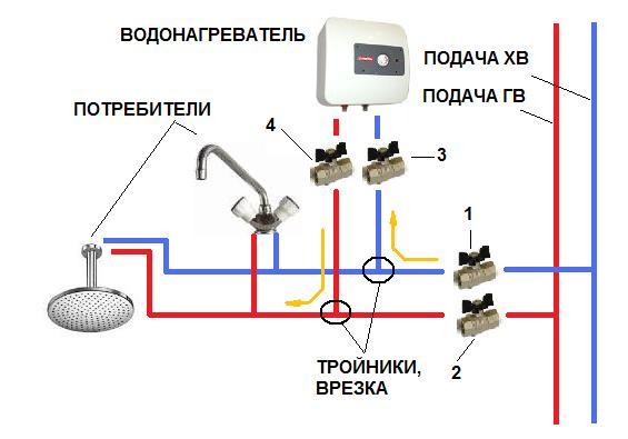 Схема нагрева воды от водонагревателя