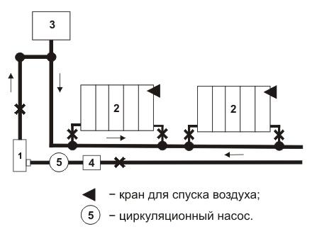 Система водяного отопления с принудительной циркуляцией