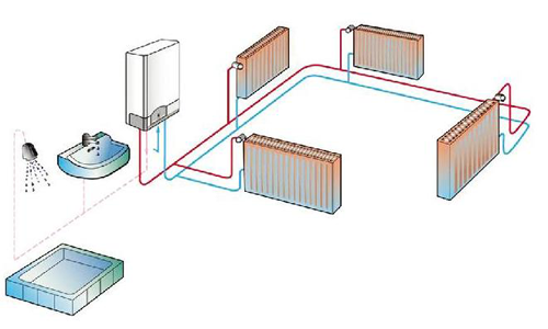 Общая схема монтажа отопительного котла