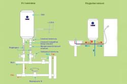 Схема монтажа проточного водонагревателя.