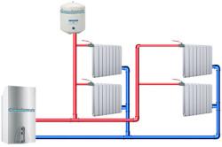 Схема монтажа системы отопления.