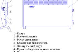Устройство электрического конвектора.
