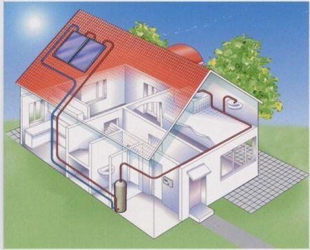 Общая схема отопления дома